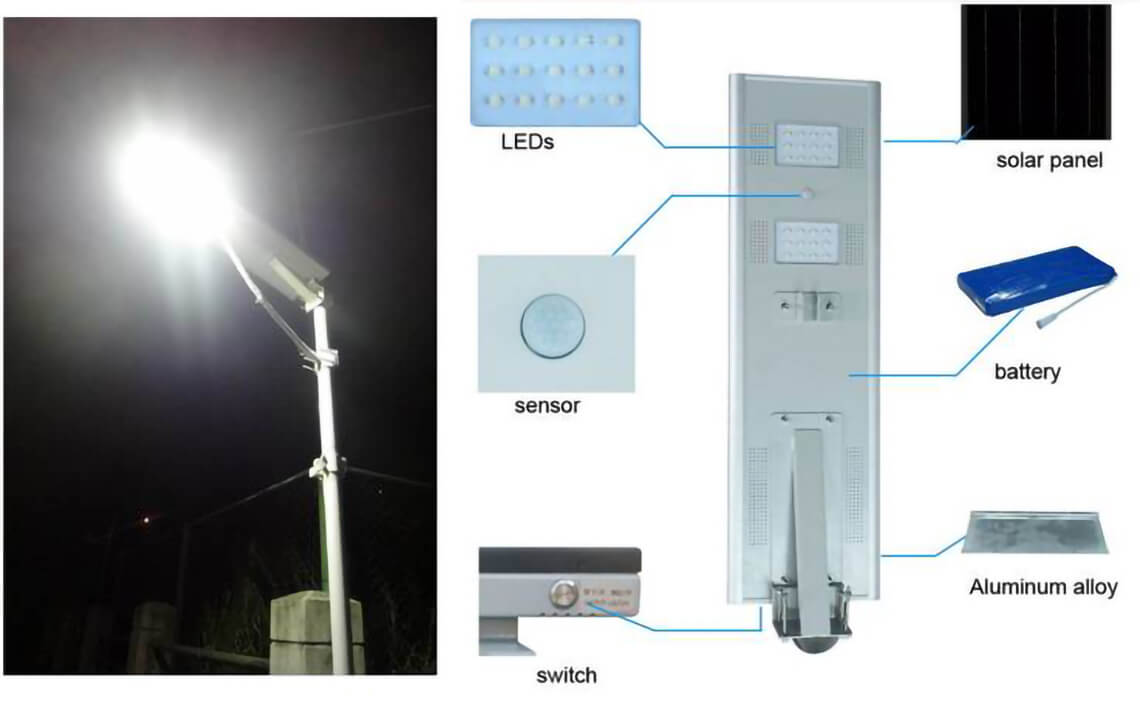 all in one solar led street light-detail-1
